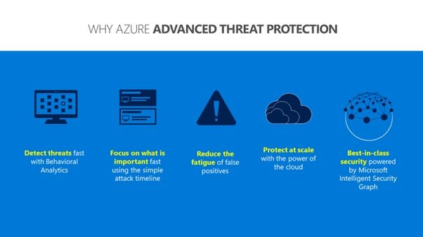 InSpark Azure Advanced Threat Protection Blog Nick 6