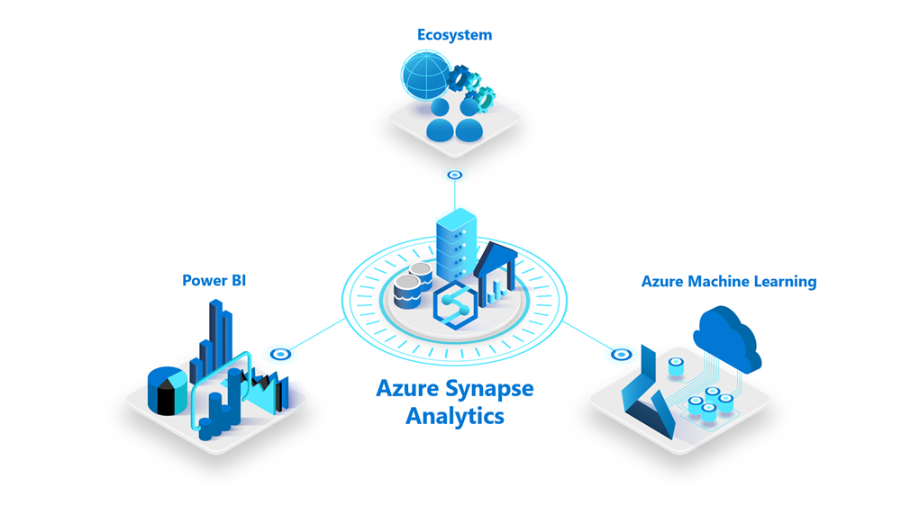 azure synapse analytics blog sjoerd