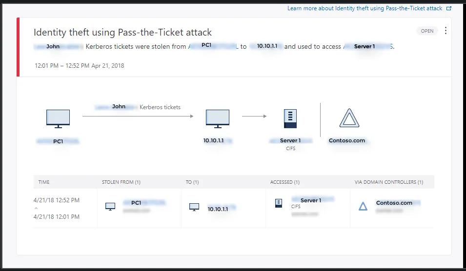 Azure ATP blog Derk Microsoft ATP