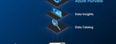 Azure Purview: het antwoord van Microsoft op het gebied van gegevens beheer (Data Governance) en datastromen (Data Lineage)